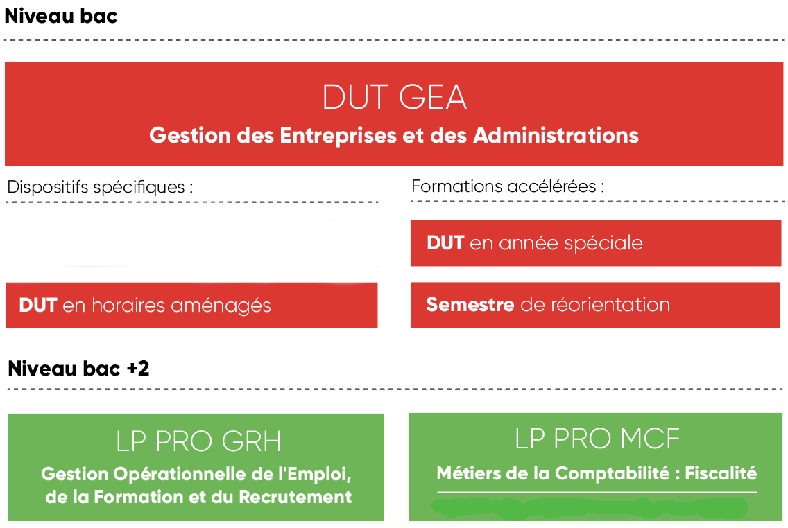 Calendrier Universitaire Paul Sabatier 2019 2020.Departement Iut Gea Ponsan Bienvenue Au Departement Gea Ponsan
